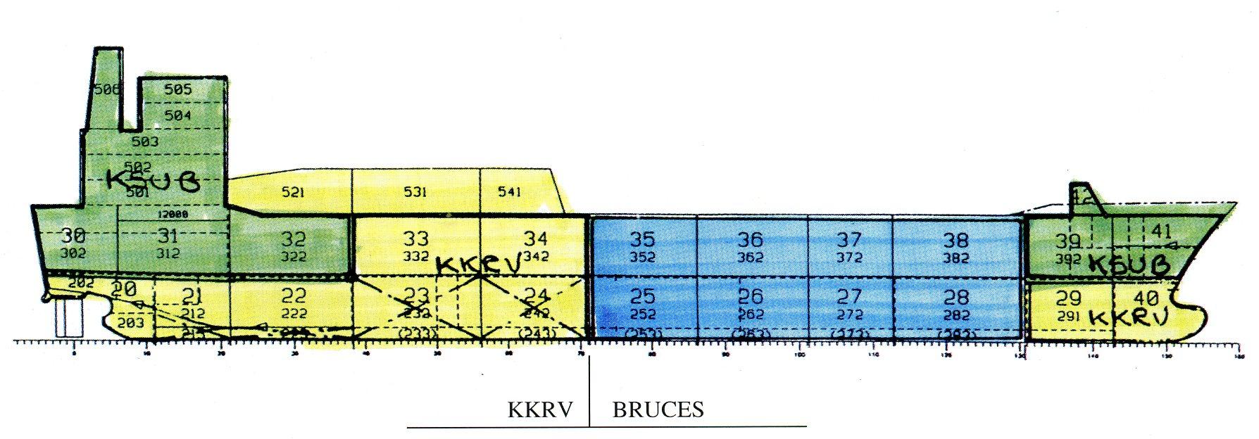 30.sektionsindelning